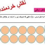 پاورپوینت درس یازدهم فارسی نوشتاری پایه پنجم دبستان